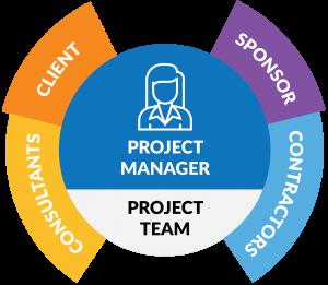 OPEN 2 stakeholders 5-edit
